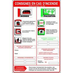 CONSIGNES EN CAS D'INCENDIE LOCAUX + 5 PERSONNES EN PVC 200X300MM
