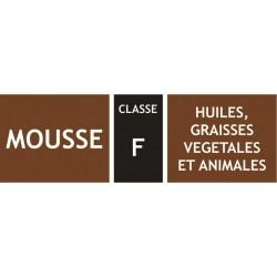 Classification des extincteur, classe F