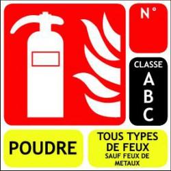 Classification des extincteur, classe ABC