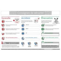 CONSIGNE DE SECURITE 300 X 200 MM