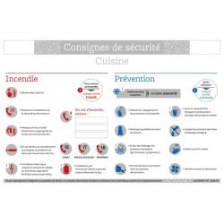 CONSIGNES DE SECURITE CUISINE