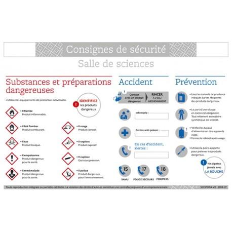 CONSIGNES DE SECURITE SALLE DE SCIENCES