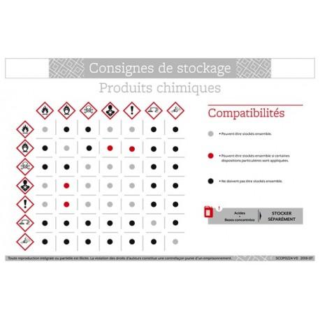 CONSIGNES DE STOCKAGE PRODUITS CHIMIQUES