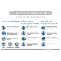CONSIGNES PREMIERS SECOURS ARRET CARDIO-RESPIRATOIRE