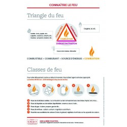 TRIANGLE DU FEU - CLASSES DE FEU