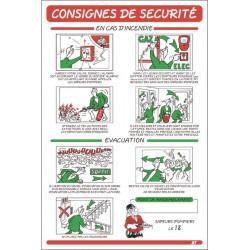 CONSIGNES EN CAS D'INCENDIE TYPE BANDES DESSINES POUR SCOLAIRES